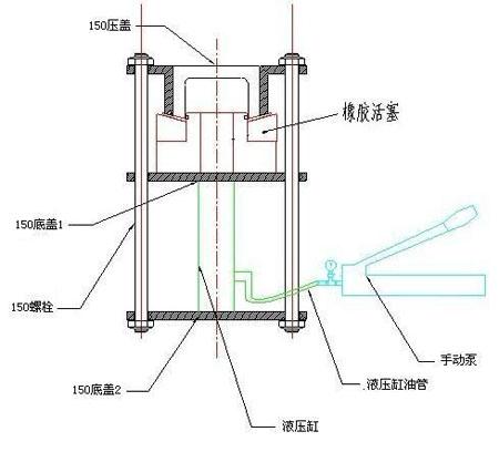 泥浆泵维修专用工具